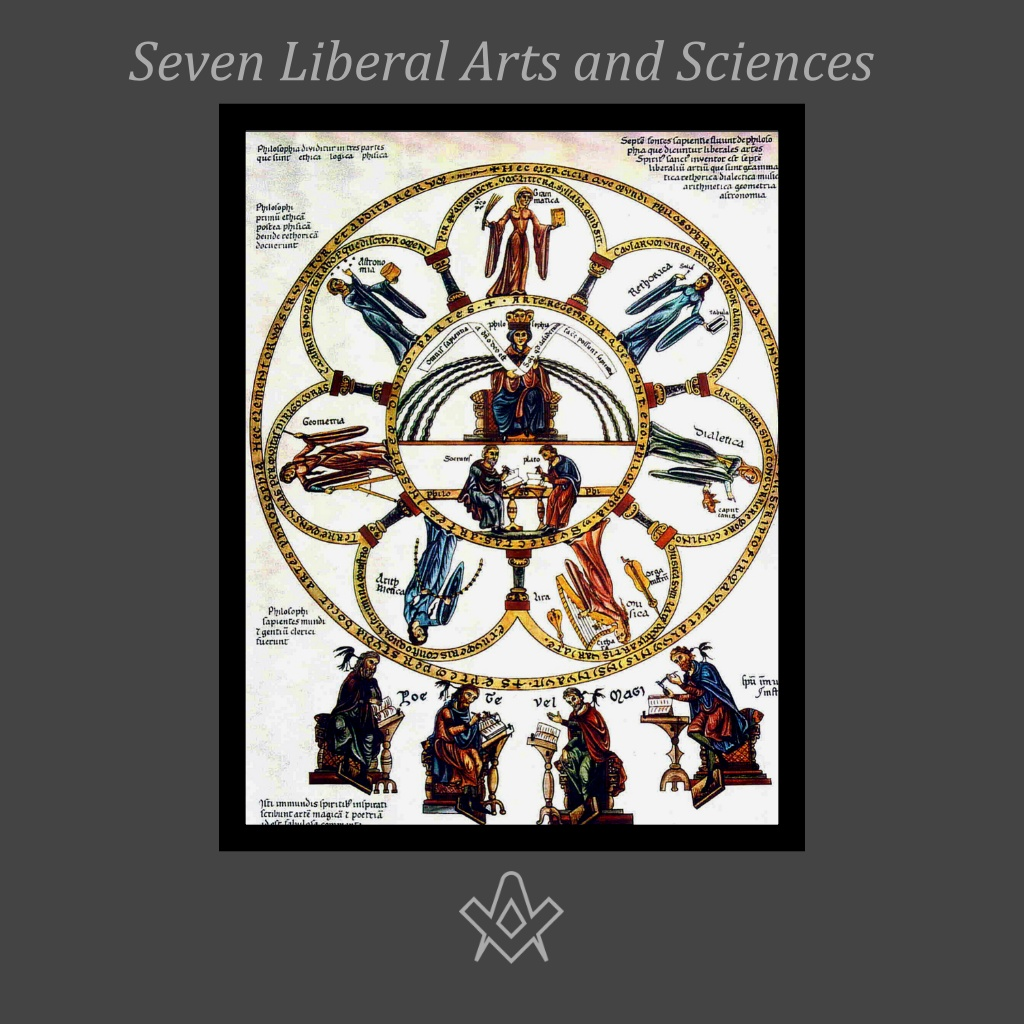 Seven Liberal Arts and Sciences What do you know about Seven Liberal Arts and Sciences