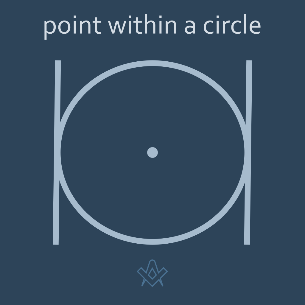 Point Within A Circle What is a point within a circle