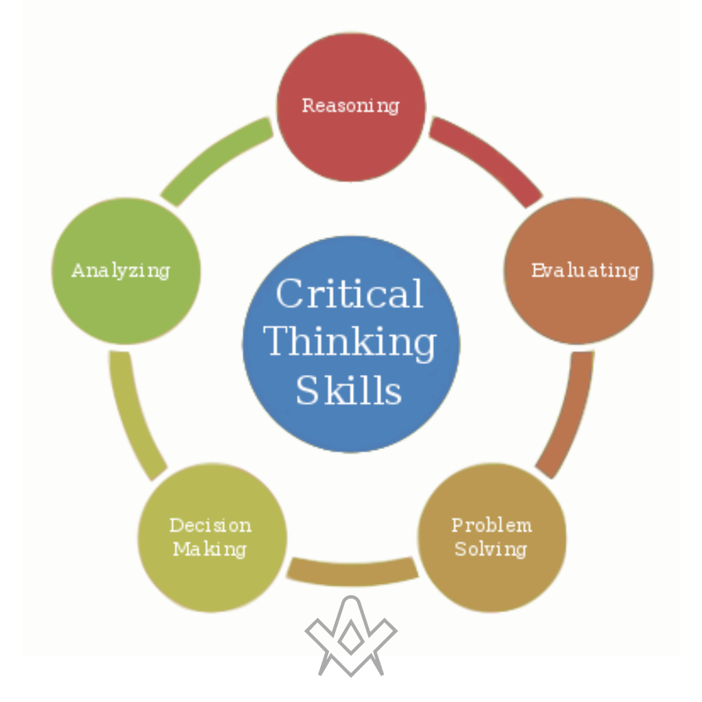 Critical Thinking What is a critical thinker and what are their characteristics?